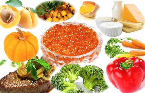 витамины для кожи, ногтей и волос
